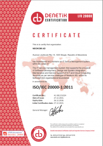 ISO2000-1
